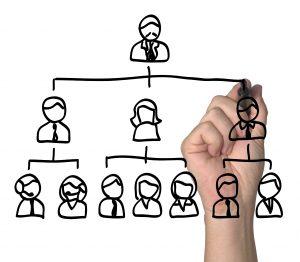 incluir-organigrama-plan-negocios